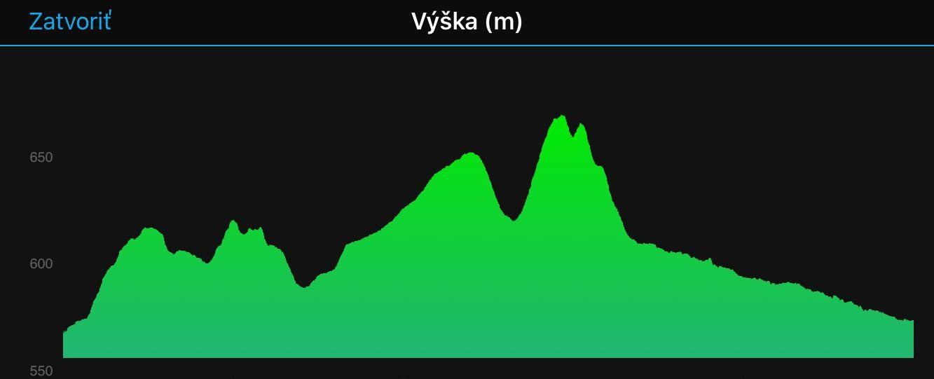 Bežecký okruh svýhľadom na Oravskú priehradu (Žilinský kraj) - prevýšenie